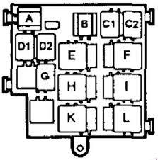 saab 9 3 i (1998 2002) fuse box diagram Saab 93 Fuse Box saab 9 3 (1998 2002) fuse box diagram saab 9 3 fuse box diagram