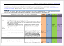 ib history revision activehistory analysing essay quesion command terms the examiner is very keen that students demonstrate a clear understanding of central terms when they are used in