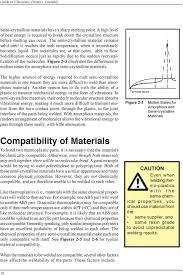 Guide To Ultrasonic Plastics Assembly Pdf