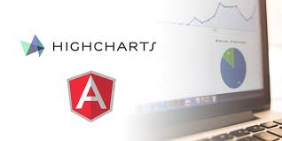 Dotnet Highcharts Pie Chart Example Highcharts With Angular Js Custom Directive And Web Api
