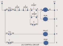 wiring diagram motor control circuit the wiring diagram schematic diagram of a simple start stop motor control circuit wiring diagram