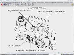 2001 chevy s10 engine diagram wonderfully chevy cavalier wiring 2001 chevy s10 engine diagram cute chevy 2 4 engine diagram of 2001 chevy s10 engine