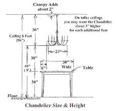 chandelier hanging height curtain rail bay window best of the correct to hang your dining room