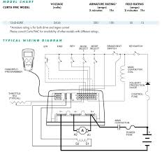 wiring diagram of curtis dc sepex motor Curtis Controller Wiring Diagram Wiring-Diagram Curtis 48V Controller SepEx