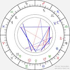 Dimple Chart Dimple Kapadia Birth Chart Horoscope Date Of Birth Astro