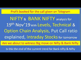Bank Nifty Put Call Ratio Chart Nifty Bank Nifty View For Tomorrow 19th Nov 19 With Levels Pcr Option Chain Technical Analysis