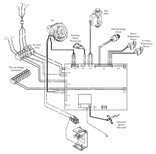 wire thermostat wiring diagram wire discover your wiring a gas heat only thermostat wiring