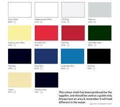 Clean International Toplac Colour Chart International Toplac
