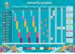 يورو 2020: مباريات و نتائج دور المجموعات