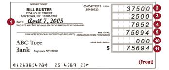 learn now or pay later deposit slip filled in back of deposit slip written in example