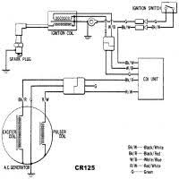 honda cr80 wiring diagram schematics and wiring diagrams 1995 2007 honda cr80 cr85 cyclepedia motorcyle printed service manual