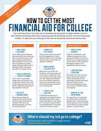 best financial aid for college ideas college college scholarships