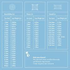 Emerald Cut Diamond Size Chart Serendipity Diamonds Wardrobe Accessories Diamond Sizes