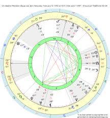 Tide Chart Danvers Ma Birth Chart Christopher Reardon Aquarius Zodiac Sign