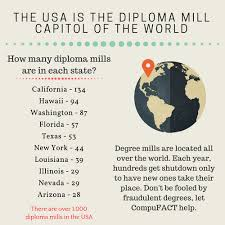 what is a diploma mill background checks diploma mill infographic