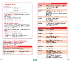 Pediatric Medication Handbook 2016 Docsity
