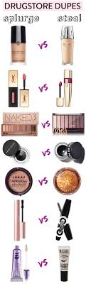 the ultimate list of best makeup dupes mostly under 10 from eyeshadow palettes