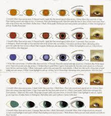 Iris Color Chart Iris Color Chart 12