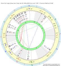 Aries Birth Chart Birth Chart Sheila Pennington Aries Zodiac Sign Astrology