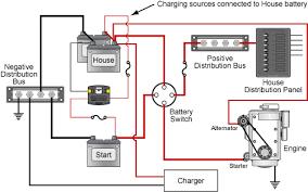 marine dual battery wiring diagram facbooik com Dual Battery Switch Diagram marine dual battery wiring diagram dual battery switch wiring diagram