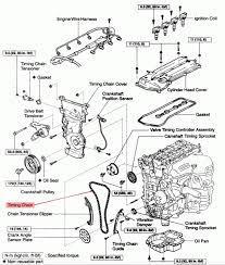 1998 Toyota Rav4 Engine Diagram Rav4 Toyota Rav4 Toyota
