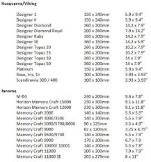 Embroidery Hoop Size Chart