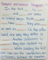 game included compare and contrast by create abilities compare and contrast paragraph frame