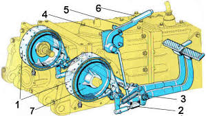 your long 2510 parts source brake parts