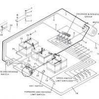 wiring diagram for 1991 club car 36 volt data wiring diagram today 1985 club car wiring schematic wiring diagrams best golf cart 48 volt wiring wiring diagram for 1991 club car 36 volt