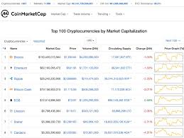 Coinbase is a secure platform that makes it easy to buy, sell, and store cryptocurrency like bitcoin, ethereum, and more. I Bought My First Bitcoin Now What By Trevor S Caldwell Cryptocurrency Hub