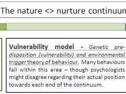 nature vs nurture essay nature vs nurture at com essay nature vs nurture debate