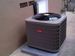 Image result for AC Unit