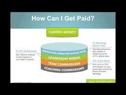Nerium Compensation Package - commission structure explained - YouTube Nerium Compensation Package - commission structure explained