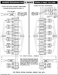flair zone valve wiring diagram for zone valve wiring installation instructions guide to heating on pneumatic solenoid valve wiring
