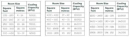 Ac For Room Size Yanger Co