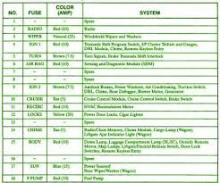 2001 saturn sl2 radio wiring diagram 2001 image saturn wiring diagram wiring diagram schematics baudetails info on 2001 saturn sl2 radio wiring diagram