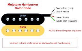 trailer wire color facbooik com Trailer Wiring Color Code trailer wire color code merzie trailer wiring color code diagram
