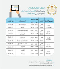 نماذج امتحانات الصف الاول الاعدادى 2021 علوم
