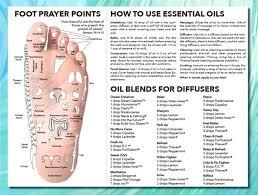 Essential Oils Foot Chart