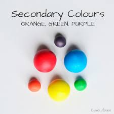Crumb Avenue Tutorials By Agnes Jagiello Mixing Colours