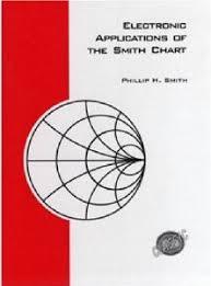 Smith Chart Java Smith Chart Amateur Radio Society K4oo