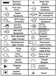electrical plan icons wiring diagram autovehicle electrical plan symbols wiring diagram basicelectrical plan icons 17
