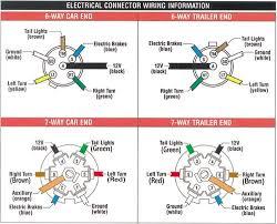 2007 dodge ram 3500 trailer wiring diagram 1500 2050601 1998 Dodge Truck Wiring Diagram 2007 dodge ram 3500 trailer wiring diagram 1996 1500 awesome truck contemporary jpg wiring diagram 1999 Dodge Truck Wiring Diagram