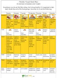 Balanced Diet Chart For Weight Loss Healthy Diet Plan To Gain Weight Offbeat Girl