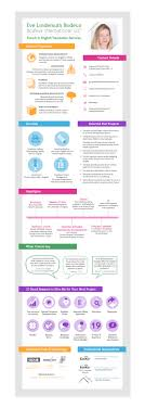 17 best images about resume infographic resume 17 best images about resume infographic resume creative resume and simple resume examples