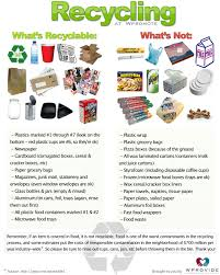 Recycling Chart What Types Of Food Wrappers And Containers