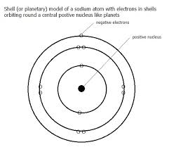 fig2 2i chembook co uk chemistry in perspective for bored and confused on chapter 25 nuclear chemistry worksheet