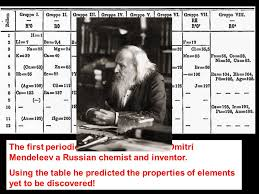 The Periodic Table & Element Classes - ppt video online download
