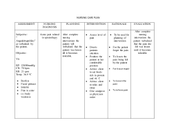 Nursing Care Plan For A Baby With Birth Asphyxia Nursing Care Plan For A Baby With Birth Asphyxia Magdalene