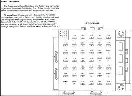 1967 lincoln fuse box all wiring diagram 1996 lincoln fuse box detailed wiring diagrams 1987 lincoln 1967 lincoln fuse box
